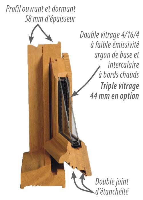 Joint de fenetre bois fabulous fima with joint de fenetre for Joint pour fenetre double vitrage