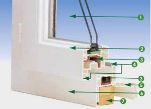 Menuiseries pvc renovation batiman experts en for Joint porte fenetre pvc