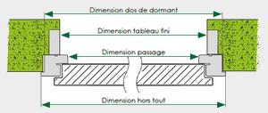 Suivant Le Type De Pose Choisi, Relevez Les Dimensions Suivantes :
