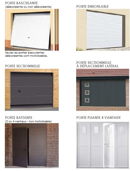 Portes de garage batiman experts en menuiseries et for Type de porte de garage
