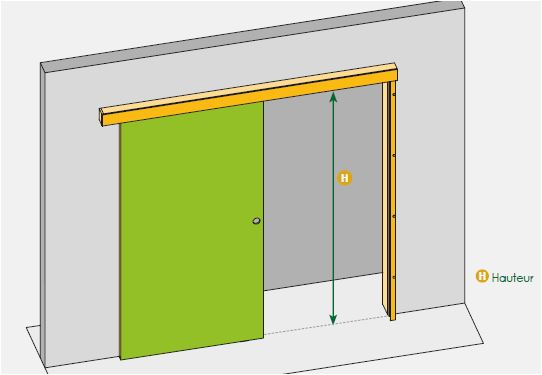 Portes d 39 int rieur coulissantes batiman experts en for Dimension porte interieur